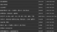 《GTA5》PC版游戏内网站地址及可拨电话号码总结
